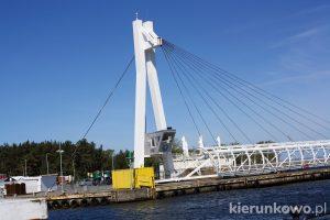 most w ustce