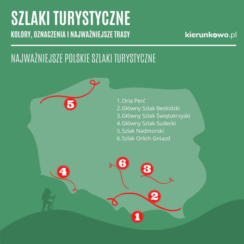 szlaki turystyczne oznaczenia kolory co oznaczają trudność szlaki rowerowe ściezki dydaktyczne